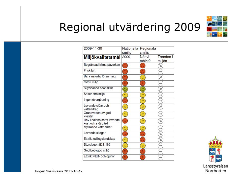2009-06-04 Kerstin Lundin-Segerlund 1 grön, 8 gula och 7 röda mål .