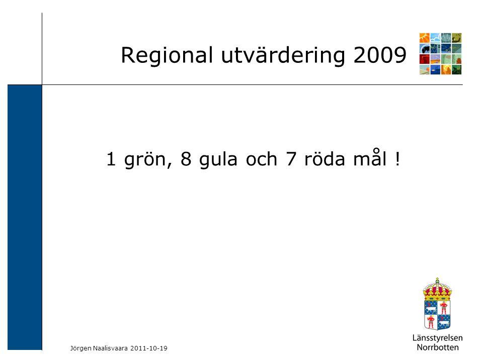 2009-06-04 Kerstin Lundin-Segerlund 1 grön, 8 gula och 7 röda mål ! Jörgen Naalisvaara 2011-10-19 Regional utvärdering 2009