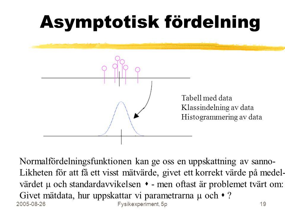 2005-08-26Fysikexperiment, 5p19 Asymptotisk fördelning Normalfördelningsfunktionen kan ge oss en uppskattning av sanno- Likheten för att få ett visst