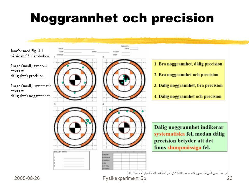 2005-08-26Fysikexperiment, 5p23 Noggrannhet och precision http://kurslab.physics.kth.se/klab/Fysik_5A1201/measure/Noggrannhet_och_precision.pdf Jämför