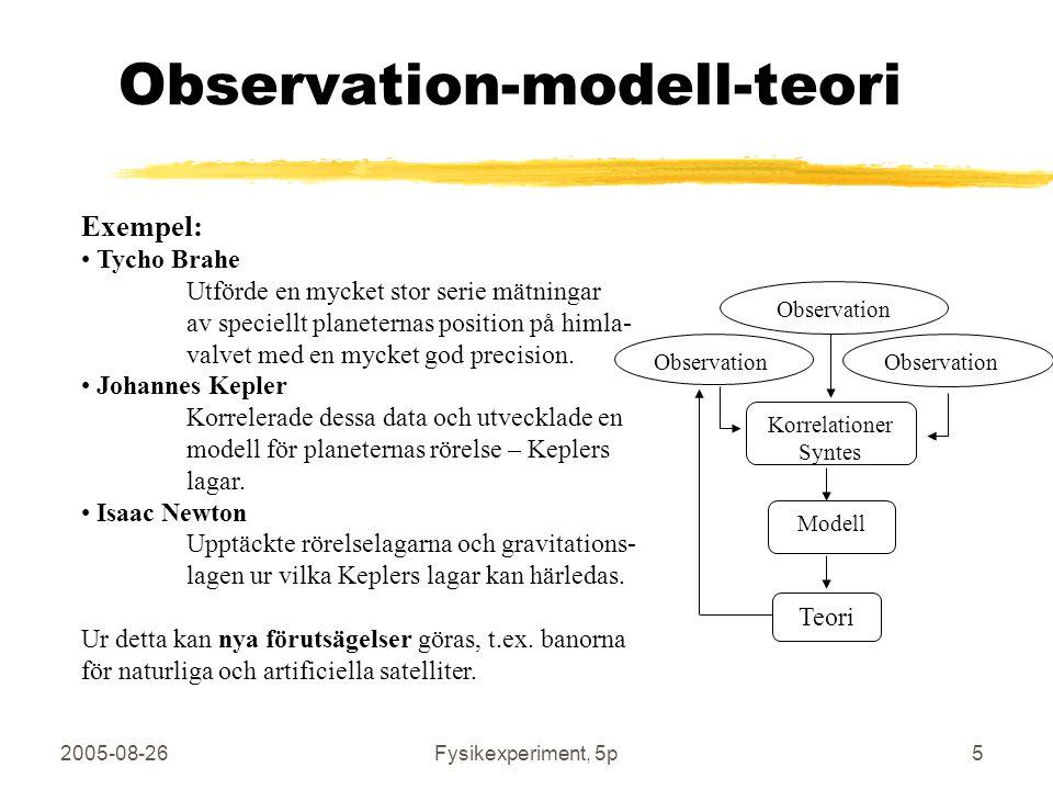 2005-08-26Fysikexperiment, 5p5 Observation-modell-teori Exempel: Tycho Brahe Utförde en mycket stor serie mätningar av speciellt planeternas position