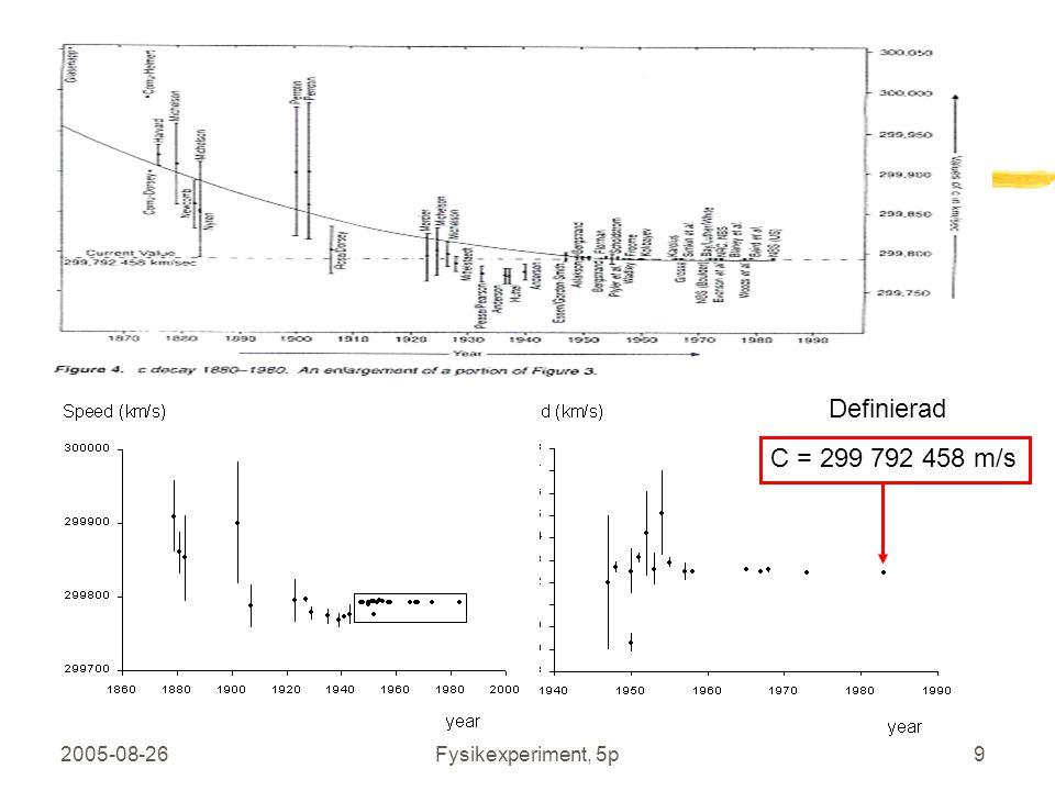 2005-08-26Fysikexperiment, 5p10 Hubblekonstanten I Bestämning av Hubble konstanten hastighet = H avståndet som funktion av tiden