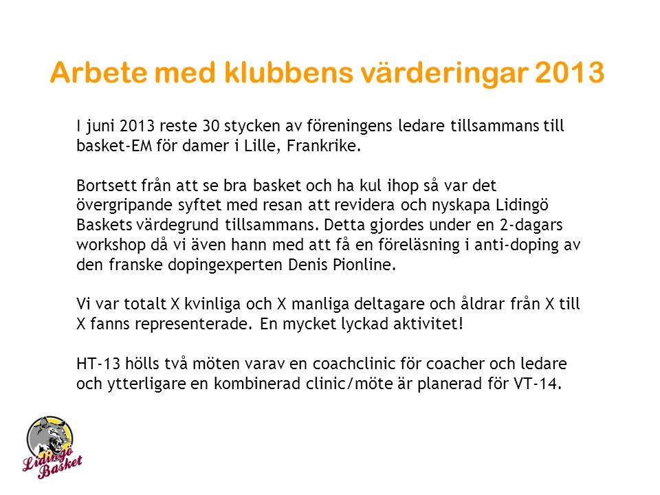 Arbete med klubbens värderingar 2013 I juni 2013 reste 30 stycken av föreningens ledare tillsammans till basket-EM för damer i Lille, Frankrike.