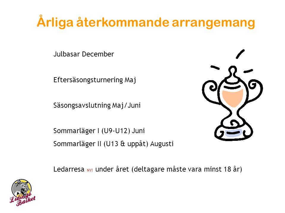 Årliga återkommande arrangemang Julbasar December Eftersäsongsturnering Maj Säsongsavslutning Maj/Juni Sommarläger I (U9-U12) Juni Sommarläger II (U13 & uppåt) Augusti Ledarresa NY.