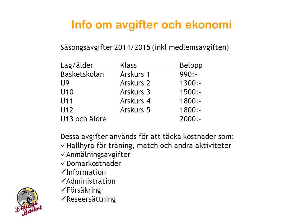 Info om avgifter och ekonomi Säsongsavgifter 2014/2015 (inkl medlemsavgiften) Lag/ålder Klass Belopp Basketskolan Årskurs 1 990:- U9 Årskurs 2 1300:-