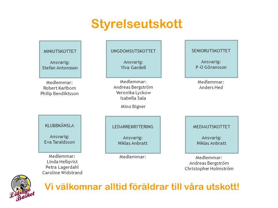 Styrelseutskott MEDIAUTSKOTTET Ansvarig: Niklas Anbratt KLUBBKÄNSLA Ansvarig: Eva Taraldsson LEDARREKRYTERING Ansvarig: Niklas Anbratt SENIORUTSKOTTET Ansvarig: P-O Göransson UNGDOMSUTSKOTTET Ansvarig: Ylva Gardell MINIUTSKOTTET Ansvarig: Stefan Antonsson Medlemmar: Vi välkomnar alltid föräldrar till våra utskott.