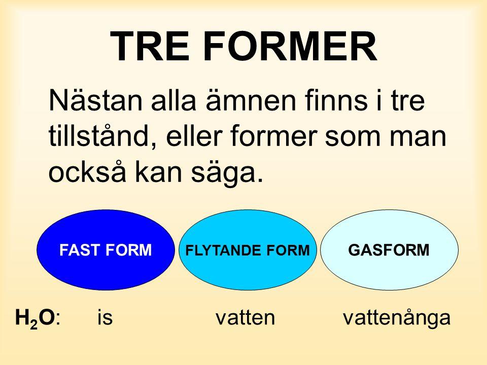 TRE FORMER Nästan alla ämnen finns i tre tillstånd, eller former som man också kan säga. FAST FORM FLYTANDE FORM GASFORM H 2 O: is vatten vattenånga