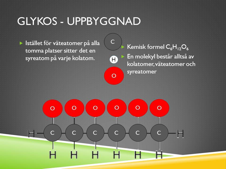 GLYKOS - UPPBYGGNAD  Istället för väteatomer på alla tomma platser sitter det en syreatom på varje kolatom.
