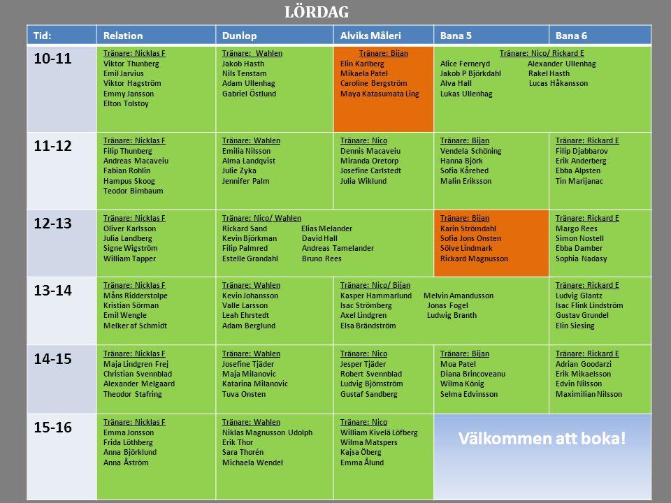 16-17 17-18 18-19 19-20 20-21 21-22 Tid:RelationDunlopAlviks MåleriBana 5Bana 6 10-11 Tränare: Nicklas F Viktor Thunberg Emil Jarvius Viktor Hagström