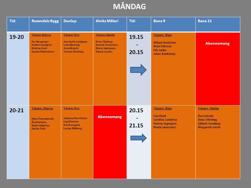 16-17 17-18 18-19 19-20 20-21 21-22 Tid:Rosendals ByggDunlopAlviks MåleriTid:Bana 9Bana 11 19-20 Tränare: Marcus Per Bengtsson Anders Landgren Mattias