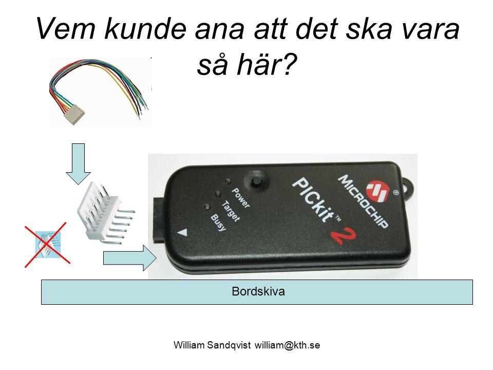 Vem kunde ana att det ska vara så här William Sandqvist william@kth.se Bordskiva