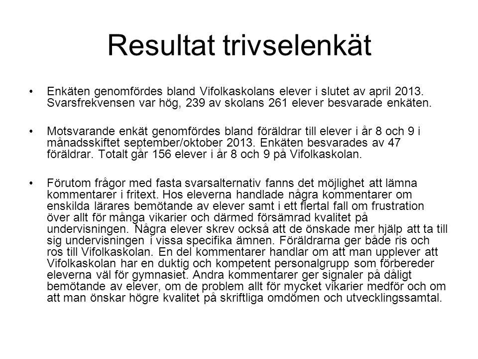 Resultat trivselenkät Enkäten genomfördes bland Vifolkaskolans elever i slutet av april 2013.