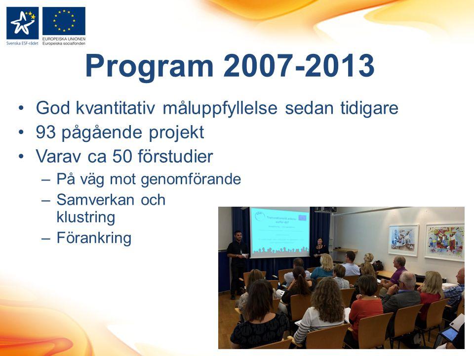 Program 2007-2013 God kvantitativ måluppfyllelse sedan tidigare 93 pågående projekt Varav ca 50 förstudier –På väg mot genomförande –Samverkan och klu