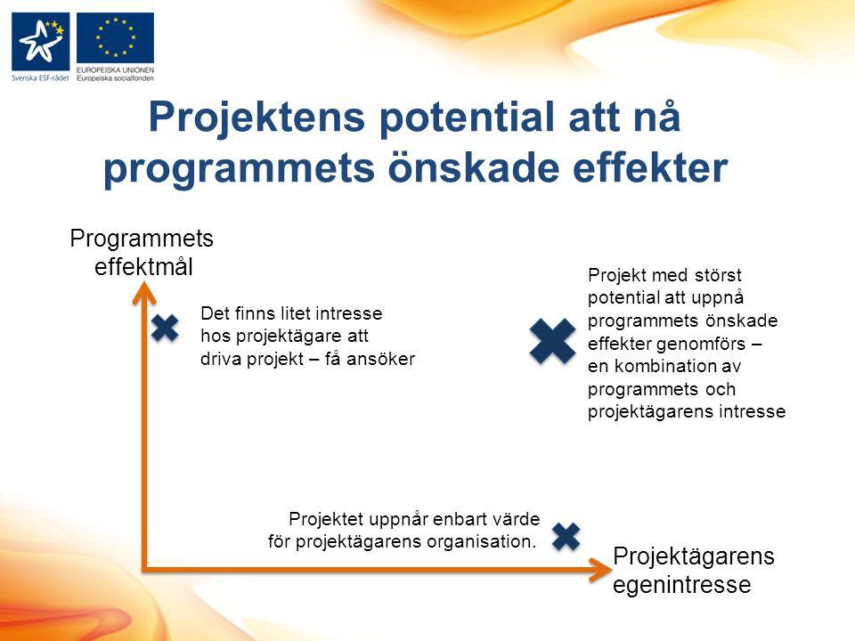 Projektens potential att nå programmets önskade effekter Programmets effektmål Projektägarens egenintresse Det finns litet intresse hos projektägare a