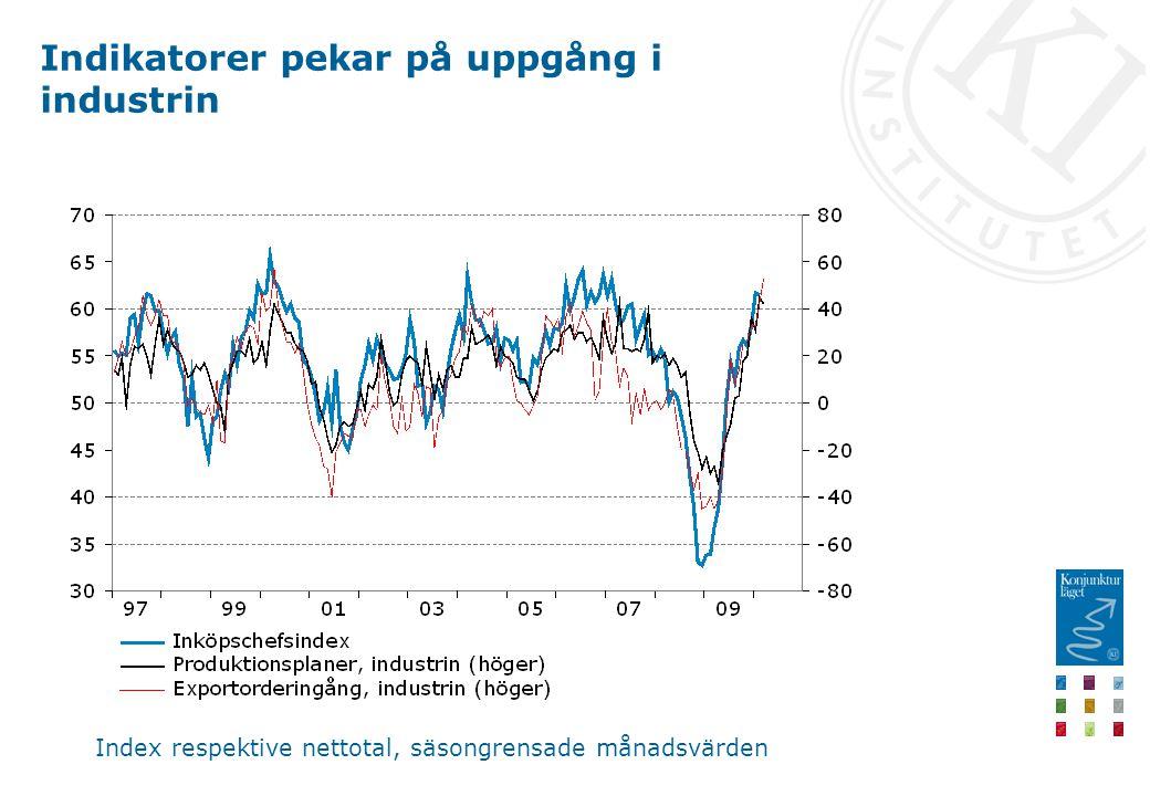 Indikatorer pekar på uppgång i industrin Index respektive nettotal, säsongrensade månadsvärden