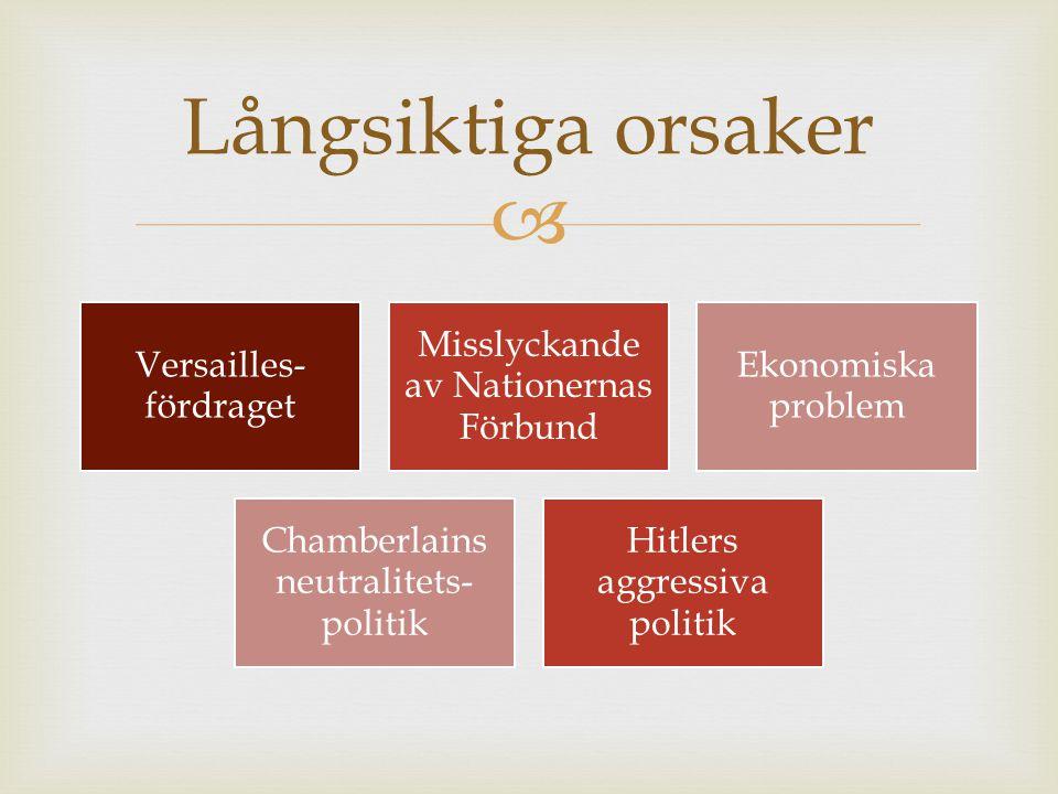  Versailles- fördraget Misslyckande av Nationernas Förbund Ekonomiska problem Chamberlains neutralitets- politik Hitlers aggressiva politik Långsiktiga orsaker