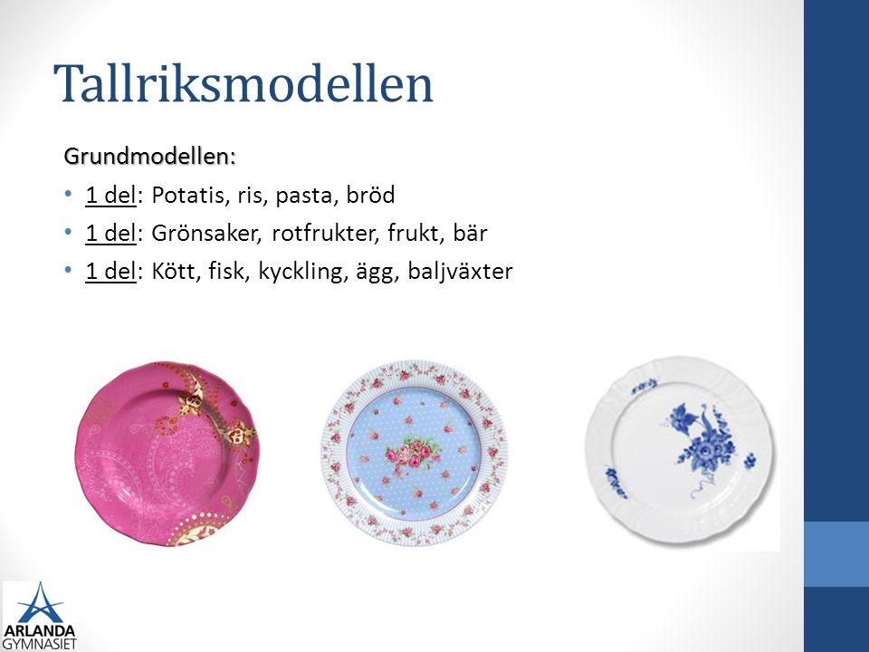 Tallriksmodellen Grundmodellen: 1 del: Potatis, ris, pasta, bröd 1 del: Grönsaker, rotfrukter, frukt, bär 1 del: Kött, fisk, kyckling, ägg, baljväxter