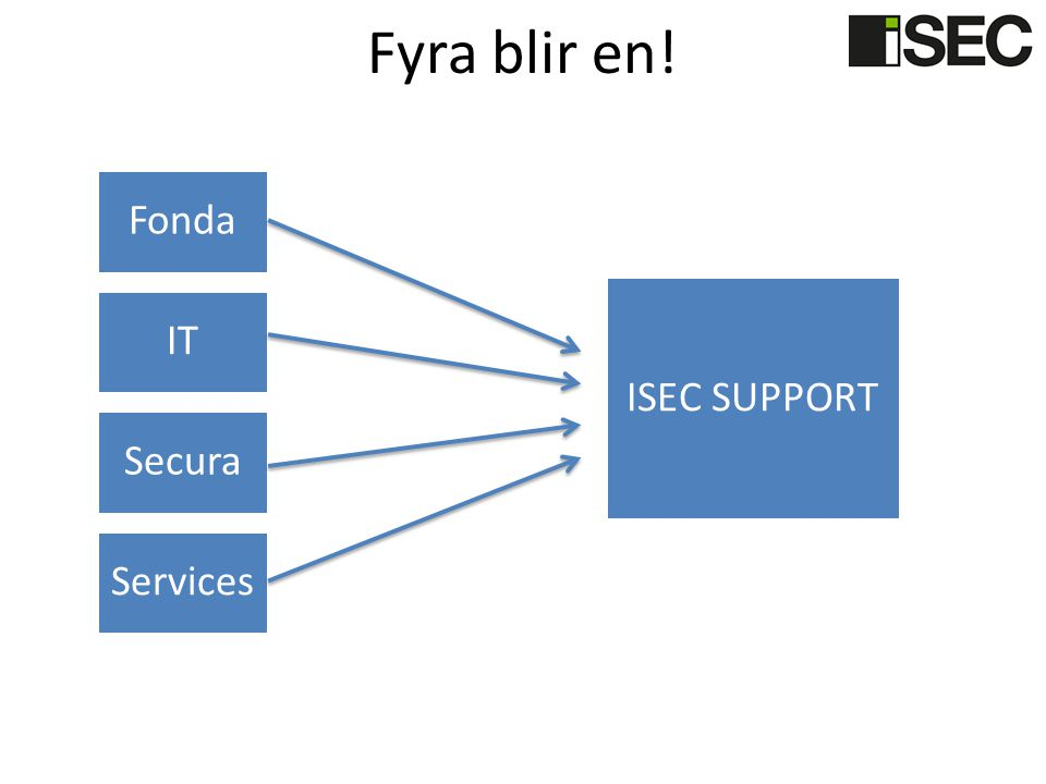 Fyra blir en! Fonda IT Secura Services ISEC SUPPORT