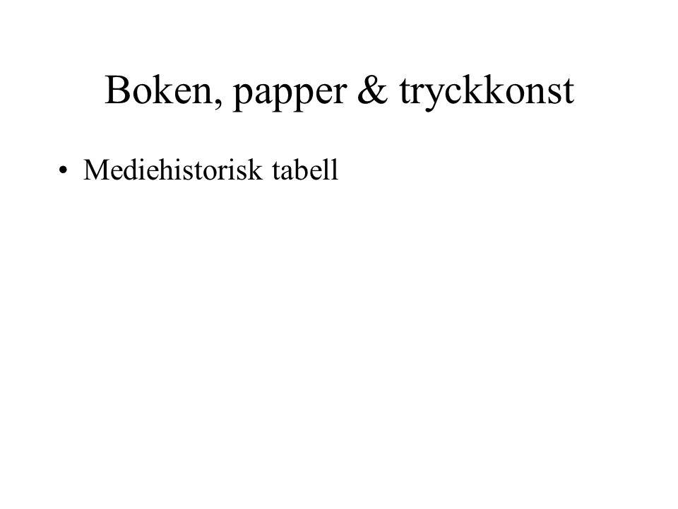 Boken, papper & tryckkonst Mediehistorisk tabell