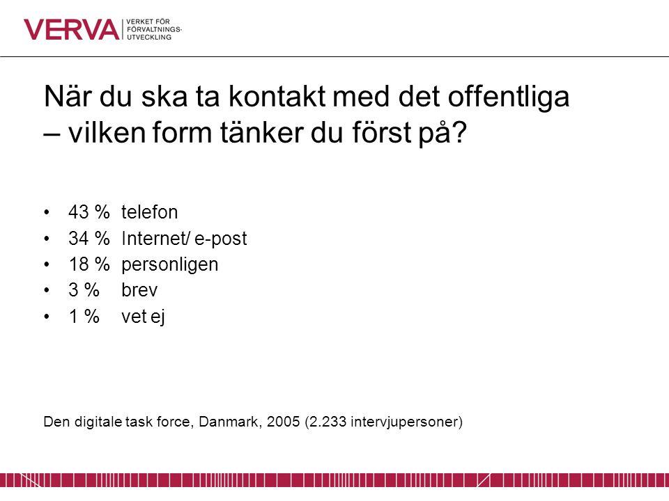 Vidare Förstudie om kanalstrategier, Statskontoret 2005:17 –Finns på www.verva.sewww.verva.se Accenture Leadership in Customer Services –Ny rapport april 200