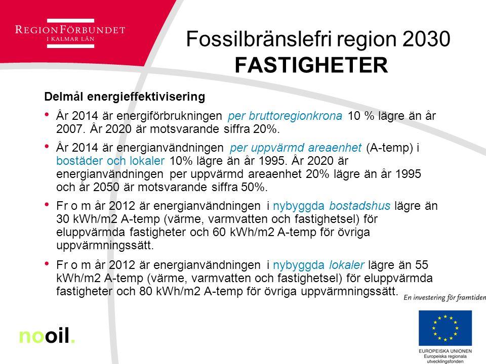 Fossilbränslefri region 2030 FASTIGHETER Delmål energieffektivisering i kommuner och landsting År 2020 har energianvändningen i offentliga lokaler minskat med 20% jämfört med de energideklarationer som genomfördes senast 2008.