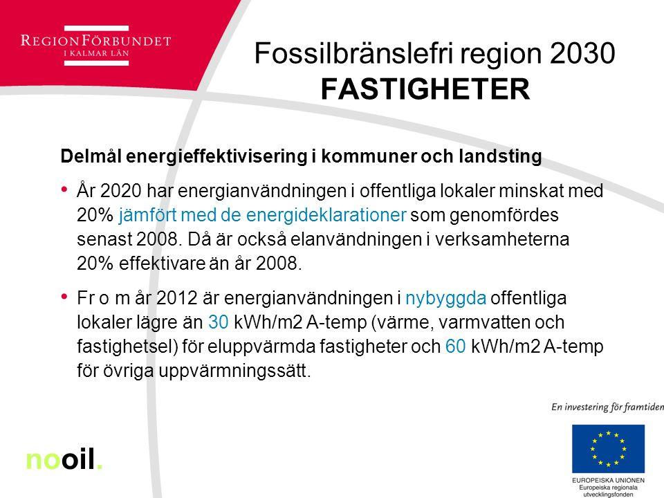 Fossilbränslefri region 2030 FASTIGHETER Delmål energieffektivisering i kommuner och landsting År 2020 har energianvändningen i offentliga lokaler min