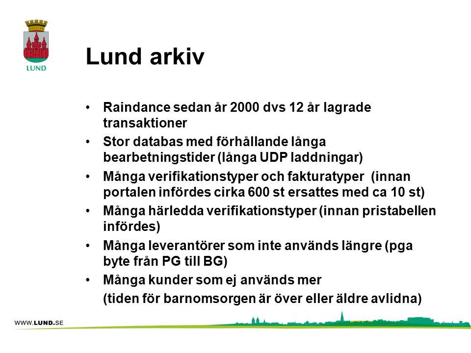 Lund arkiv Raindance sedan år 2000 dvs 12 år lagrade transaktioner Stor databas med förhållande långa bearbetningstider (långa UDP laddningar) Många v