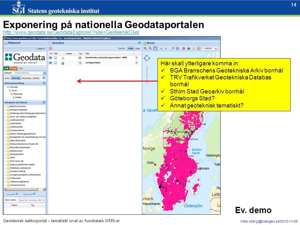 14 mats.oberg@swedgeo.se/2013-11-05 14 Geoteknisk sektorportal – tematiskt urval av hundratals WMS-er Exponering på nationella Geodataportalen http://www.geodata.se/GeodataExplorer/?site=GeoteknikUser Här skall ytterligare komma in: BGA Branschens Geotekniska Arkiv borrhål TRV Trafikverket Geotekniska Databas borrhål Sthlm Stad Geoarkiv borrhål Göteborgs Stad.