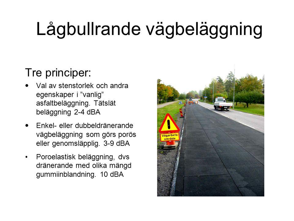 Lågbullrande vägbeläggning Tre principer:  Val av stenstorlek och andra egenskaper i vanlig asfaltbeläggning.