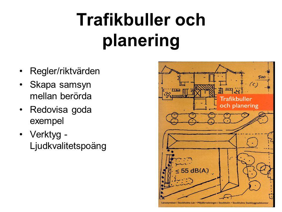 Trafikbuller och planering Regler/riktvärden Skapa samsyn mellan berörda Redovisa goda exempel Verktyg - Ljudkvalitetspoäng