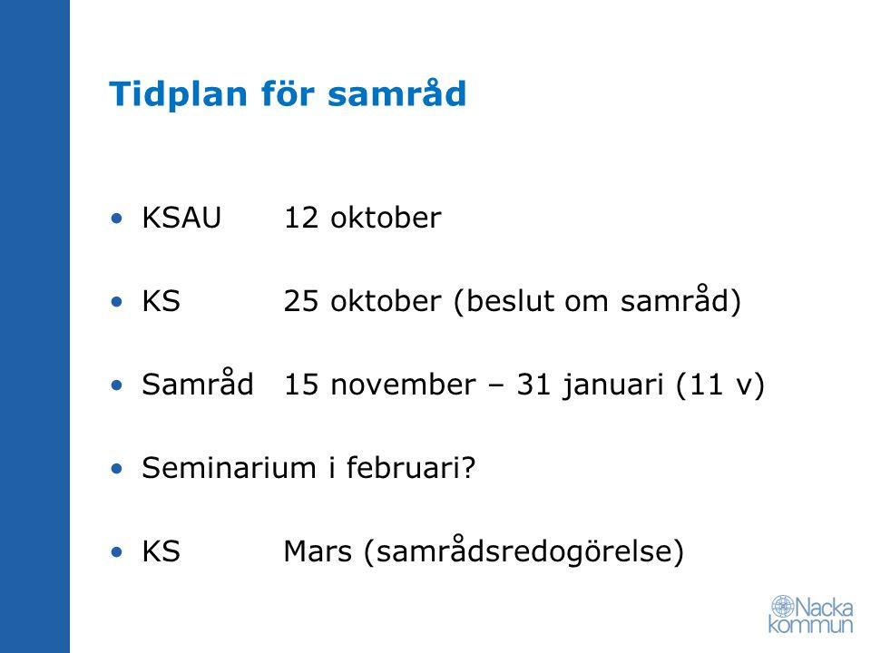 Tidplan för samråd KSAU12 oktober KS25 oktober (beslut om samråd) Samråd15 november – 31 januari (11 v) Seminarium i februari.