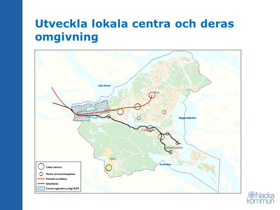 Utveckla lokala centra och deras omgivning