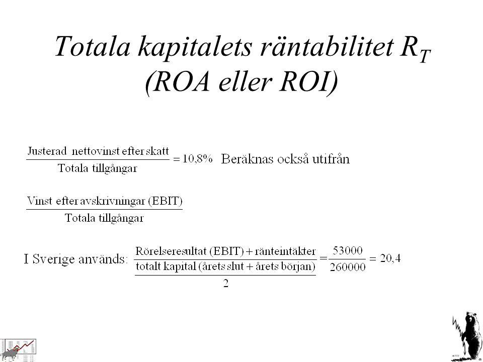 Totala kapitalets räntabilitet R T (ROA eller ROI)