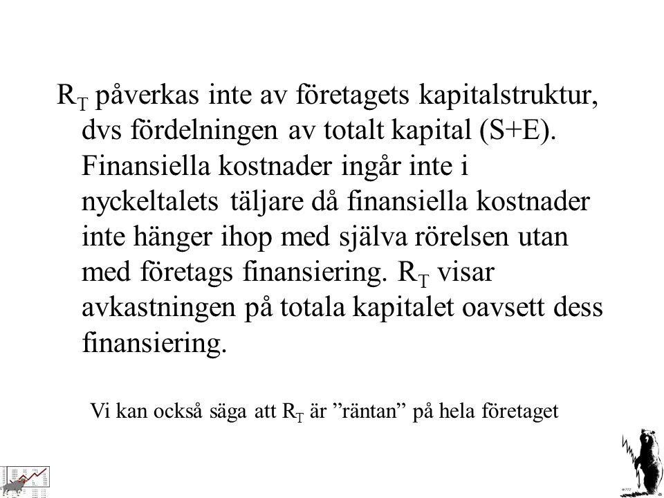R T påverkas inte av företagets kapitalstruktur, dvs fördelningen av totalt kapital (S+E). Finansiella kostnader ingår inte i nyckeltalets täljare då