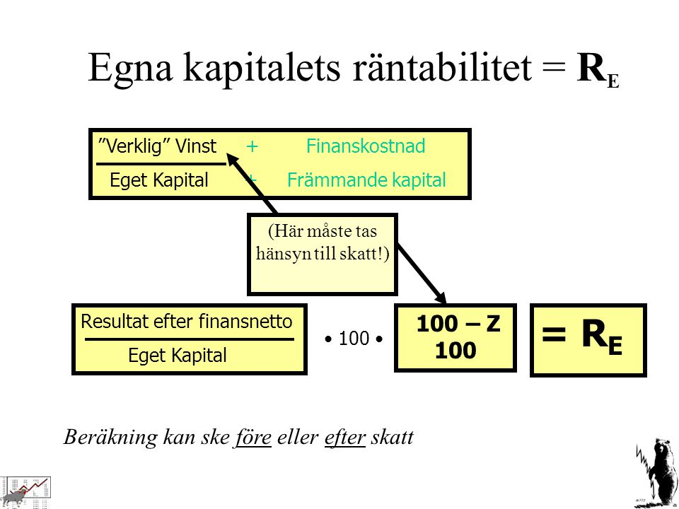 """Egna kapitalets räntabilitet = R E """"Verklig"""" Vinst + Finanskostnad Eget Kapital + Främmande kapital (Här måste tas hänsyn till skatt!) Resultat efter"""