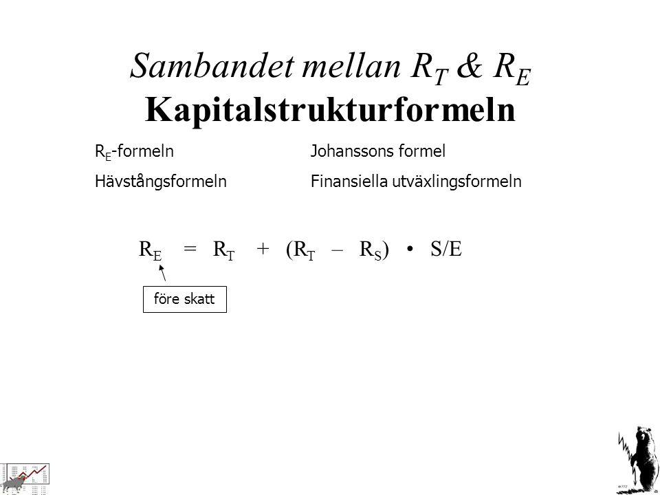 Sambandet mellan R T & R E Kapitalstrukturformeln R E -formelnJohanssons formel HävstångsformelnFinansiella utväxlingsformeln R E = R T + (R T – R S )