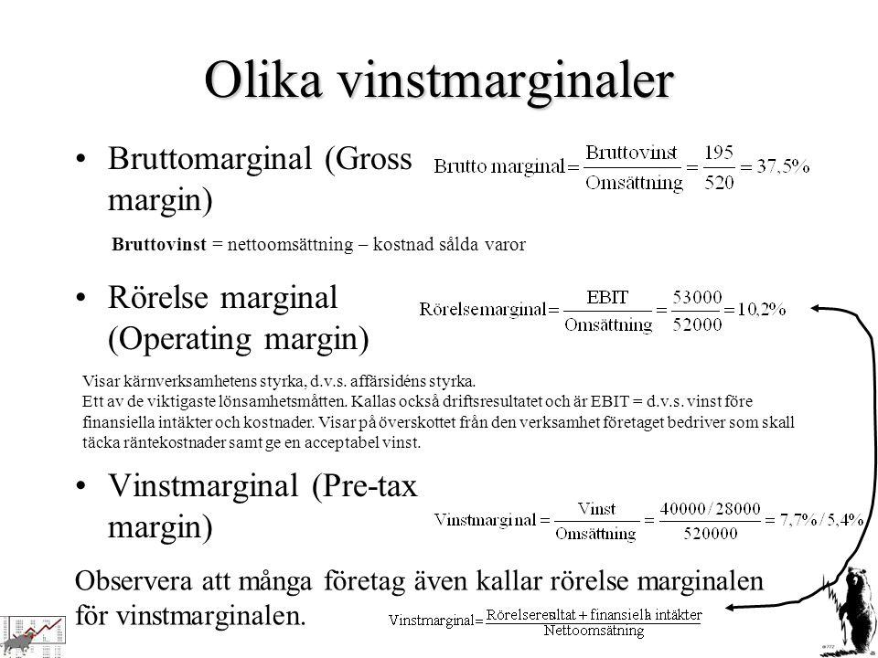 Olika vinstmarginaler Bruttomarginal (Gross margin) Rörelse marginal (Operating margin) Vinstmarginal (Pre-tax margin) Observera att många företag äve
