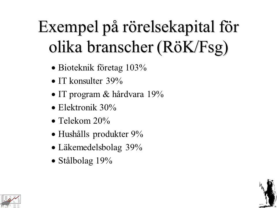 Exempel på rörelsekapital för olika branscher (RöK/Fsg)  Bioteknik företag 103%  IT konsulter 39%  IT program & hårdvara 19%  Elektronik 30%  Tel