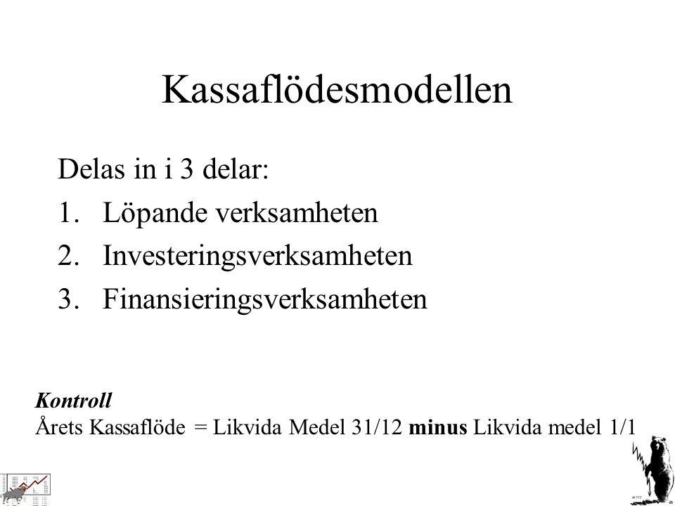 Kassaflödesmodellen Delas in i 3 delar: 1.Löpande verksamheten 2.Investeringsverksamheten 3.Finansieringsverksamheten Kontroll Årets Kassaflöde = Likv