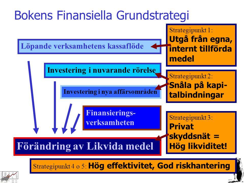 Löpande verksamhetens kassaflöde Investering i nuvarande rörelse Investering i nya affärsområden Finansierings- verksamheten Förändring av Likvida med
