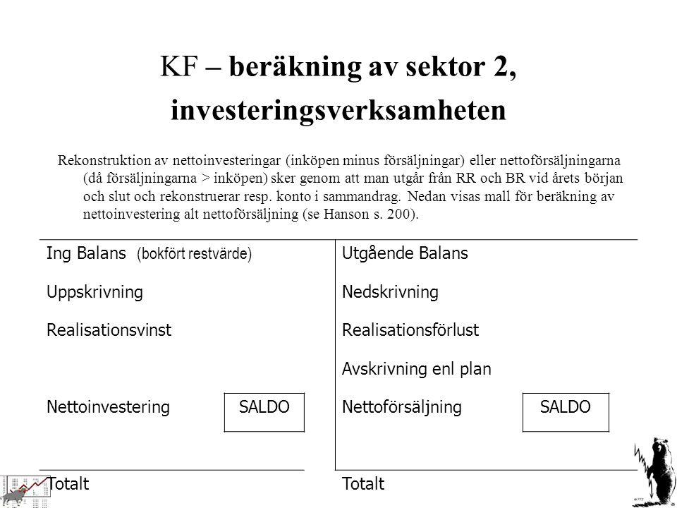 KF – beräkning av sektor 2, investeringsverksamheten Rekonstruktion av nettoinvesteringar (inköpen minus försäljningar) eller nettoförsäljningarna (då