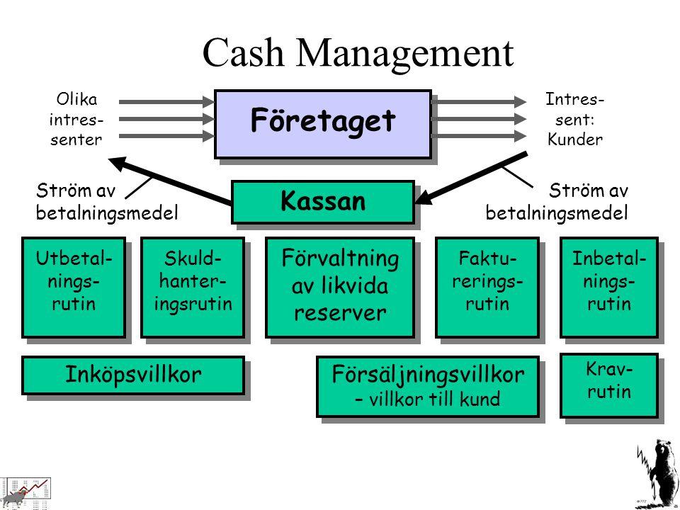 Cash Management Företaget Kassan Förvaltning av likvida reserver Utbetal- nings- rutin Inköpsvillkor Faktu- rerings- rutin Inbetal- nings- rutin Skuld