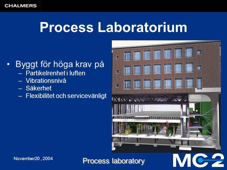 November20, 2004 Process laboratory Process Laboratorium Byggt för höga krav på –Partikelrenhet i luften –Vibrationsnivå –Säkerhet –Flexibilitet och s