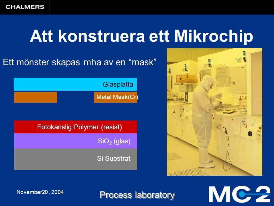 November20, 2004 Process laboratory Att konstruera ett Mikrochip Glasplatta Si Substrat SiO 2 (glas) Metal Mask(Cr) Fotokänslig Polymer (resist) Ett mönster skapas mha av en mask