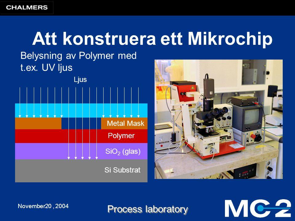 November20, 2004 Process laboratory Att konstruera ett Mikrochip Si Substrat SiO 2 (glas) Metal Mask Ljus Polymer Belysning av Polymer med t.ex.