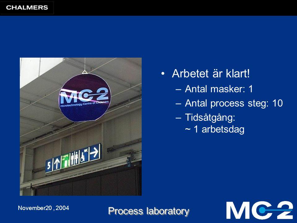 November20, 2004 Process laboratory Arbetet är klart! –Antal masker: 1 –Antal process steg: 10 –Tidsåtgång: ~ 1 arbetsdag