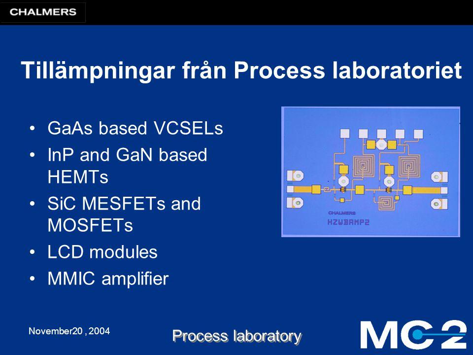 November20, 2004 Process laboratory Tillämpningar från Process laboratoriet GaAs based VCSELs InP and GaN based HEMTs SiC MESFETs and MOSFETs LCD modu