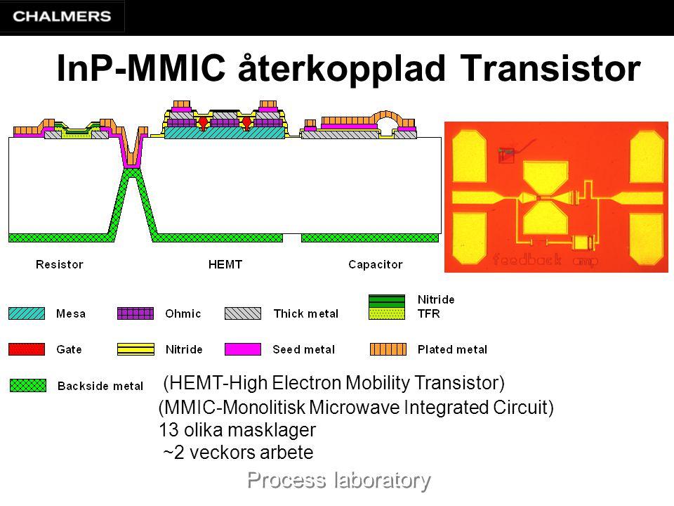 November20, 2004 Process laboratory InP-MMIC återkopplad Transistor (HEMT-High Electron Mobility Transistor) (MMIC-Monolitisk Microwave Integrated Circuit) 13 olika masklager ~2 veckors arbete