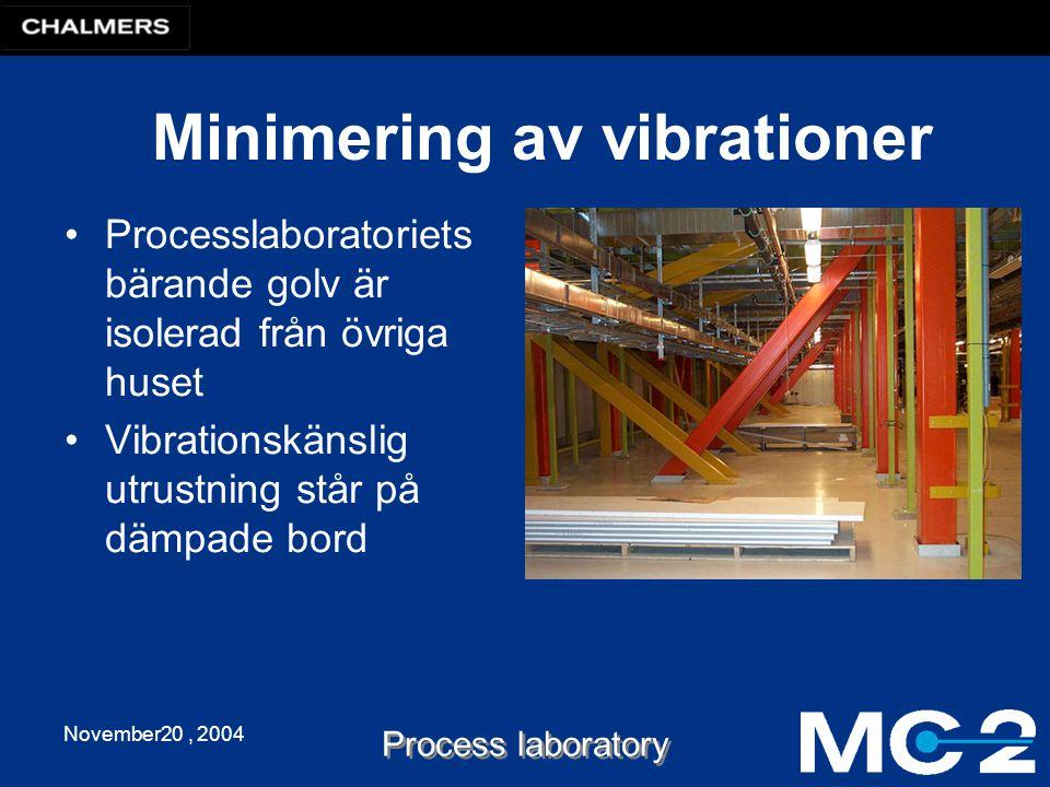 November20, 2004 Process laboratory Minimering av vibrationer Processlaboratoriets bärande golv är isolerad från övriga huset Vibrationskänslig utrust