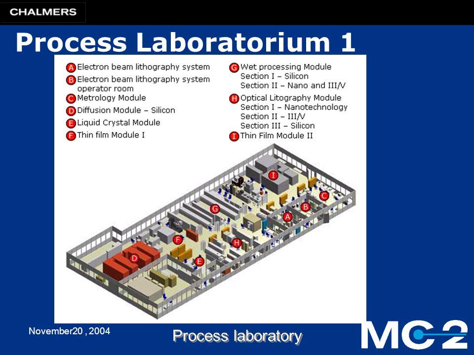 November20, 2004 Process laboratory 9 fläkttorn driver luftventilationen via Plenum-rummet genom högabsorberande partikelfilter (HEPA) i laboratoriets tak in i Processlaboratoriet.